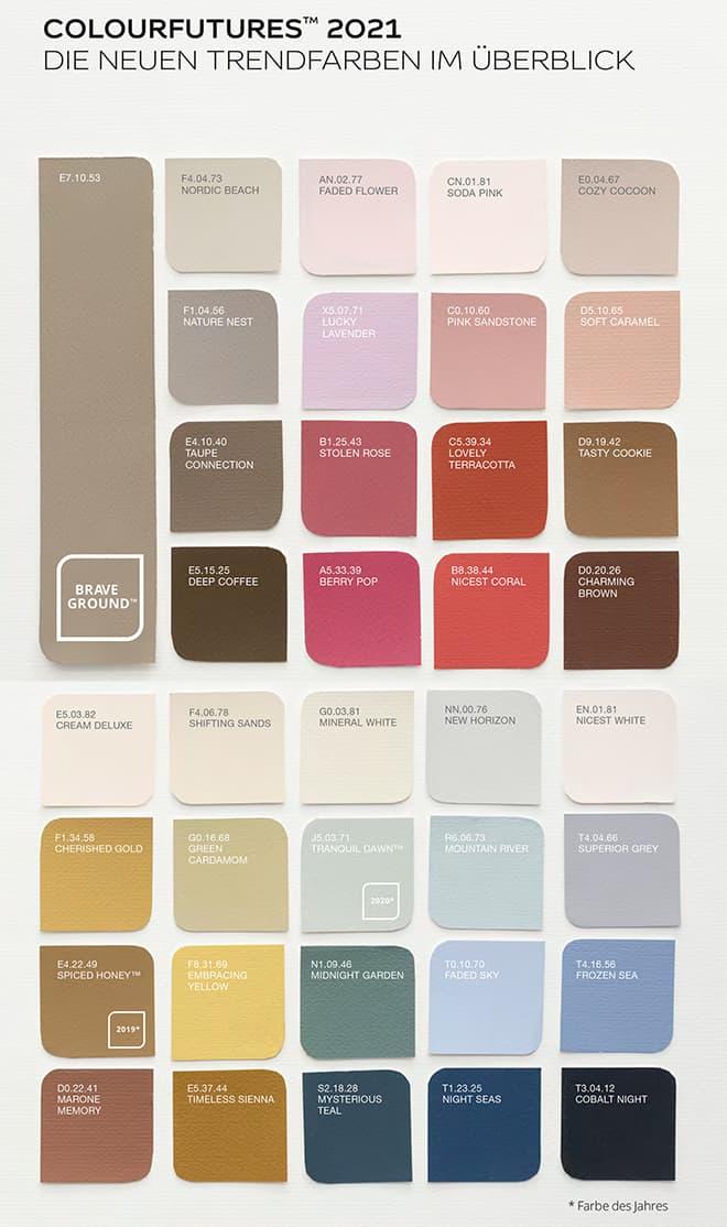 Farbe des Jahres 2021 Trendfarben Ueberblick